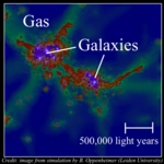 Image showing the extended circumgalactic gas that surrounds modern galaxies.