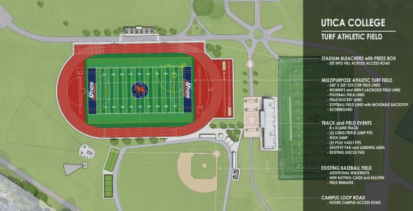 A rendering of the athletic facilities expansion slated for Spring 2021.